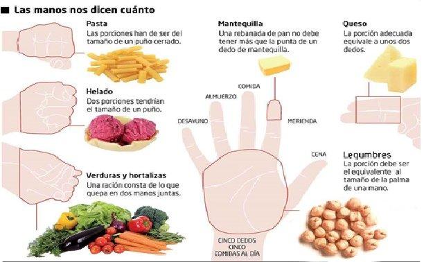 alimentos aprobados para la diabetes tipo 2