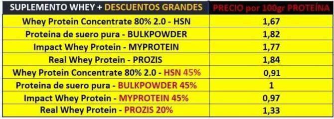 suplemento proteina mas barata hsn