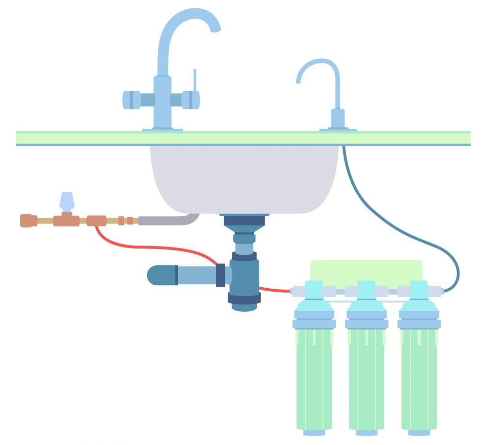 Vector of an under sink water filter