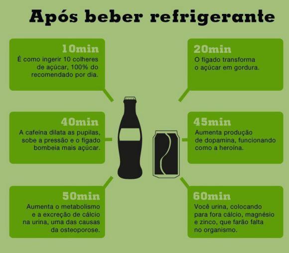 prejuízos_refrigerante