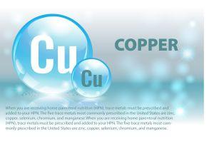 Copper Cu