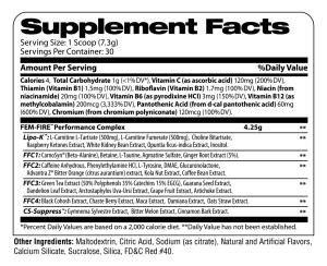 FemFire Supplement Facts