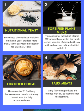 5 Vegan Sources of B12 For Athletes-- nutritional yeast, fortified plant milk, fortified cereals, faux meats and nori. #vegan #b12 #athletes