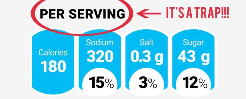 How Nutrition Labels Lie About Ingredients & Calories