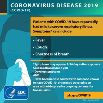 Symptoms of COVID