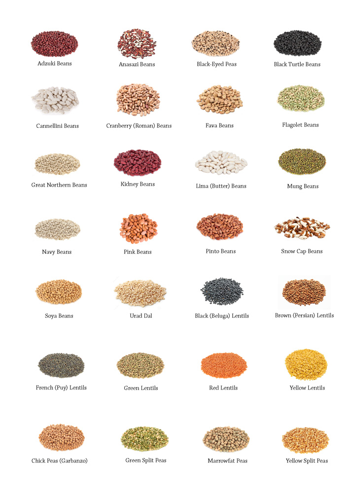 Cooking Legumes: How To Cook Dried Legumes From Scratch