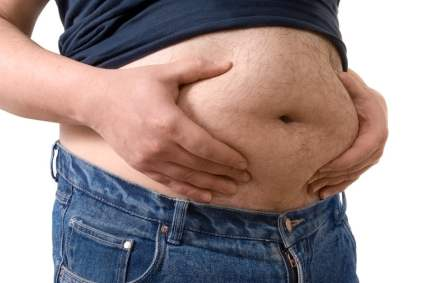 Belly Fat and Testosterone