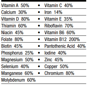 Nutrient composition