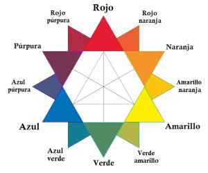 Ideas for Color Experimentation