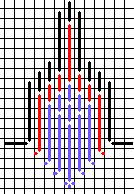 Four-way Medallion Bargello diagram