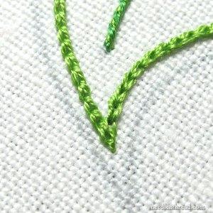 chain stitch points