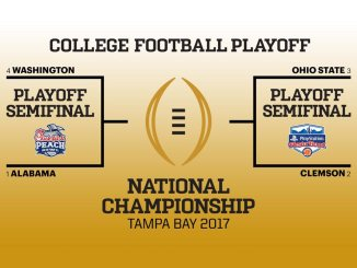 College Football Bracket