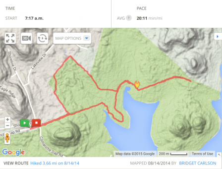 August 14 2014 Hiking Route