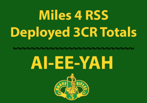 Deployed 3CR Totals of miles logged by Soldiers deployed with 3CR Fort Hood Texas