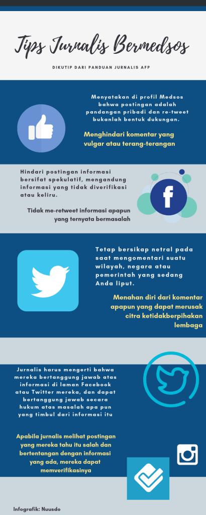 Tips Bermedsos Bagi Jurnalis