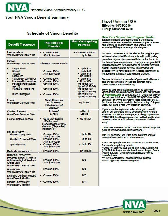 Buzzi Unicem USA Member Vision Benefit Summary