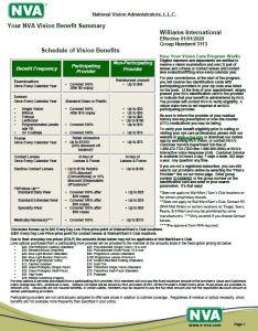 Williams International Member Vision Benefit Summary