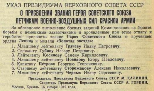 16 января. Этот день в истории Великой Отечественной Войны.