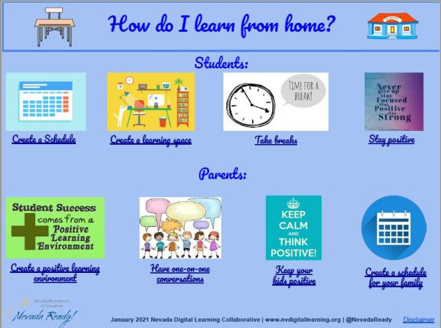 How do I learn from home graphic