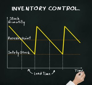 inventory-assessment