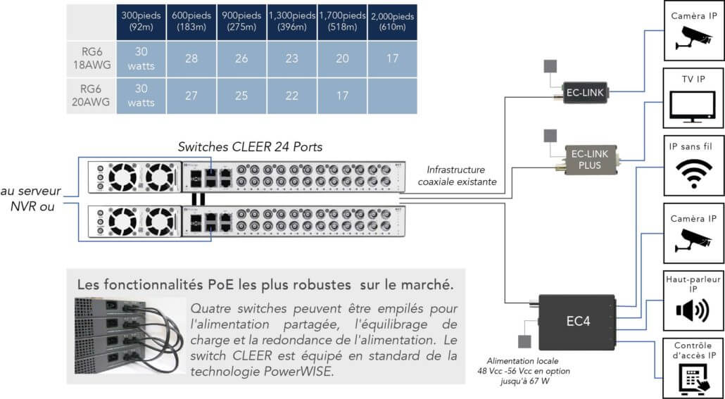 cleer-diagram-fr