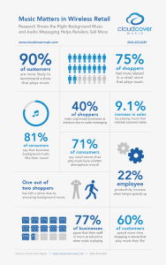 CCM_Infographic