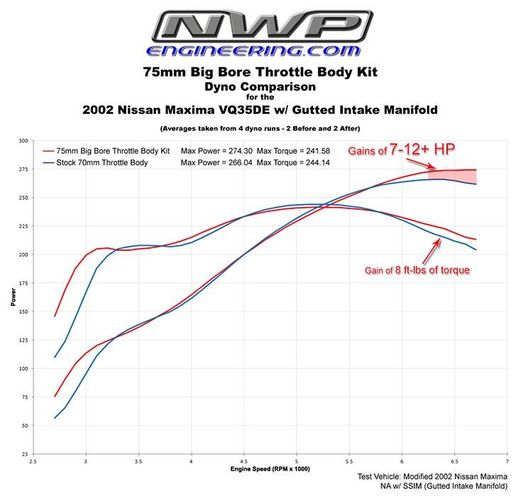 Nissan Altima Throttle Body Wiring Harness Wiring Diagram