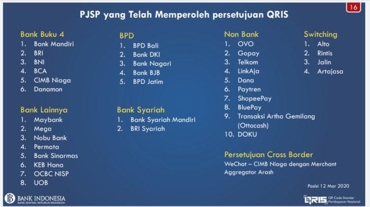 QRIS BSM Pionir QRIS Bank Syariah - nwr.web.id