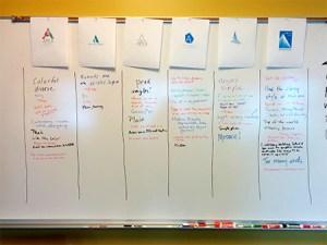 APEX design process on white board