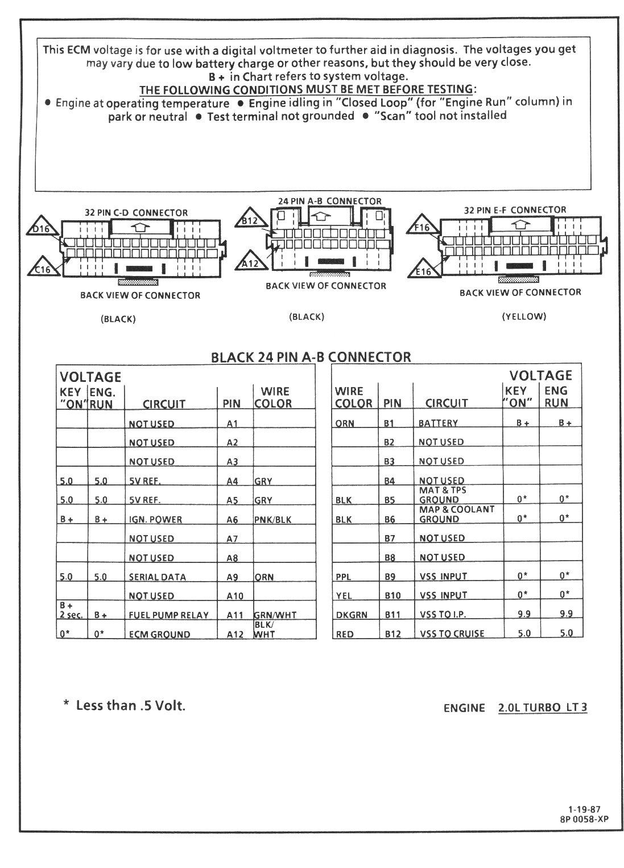 Ddec Ii Wiring Diagram : 22 Wiring Diagram Images - Wiring Diagrams ...