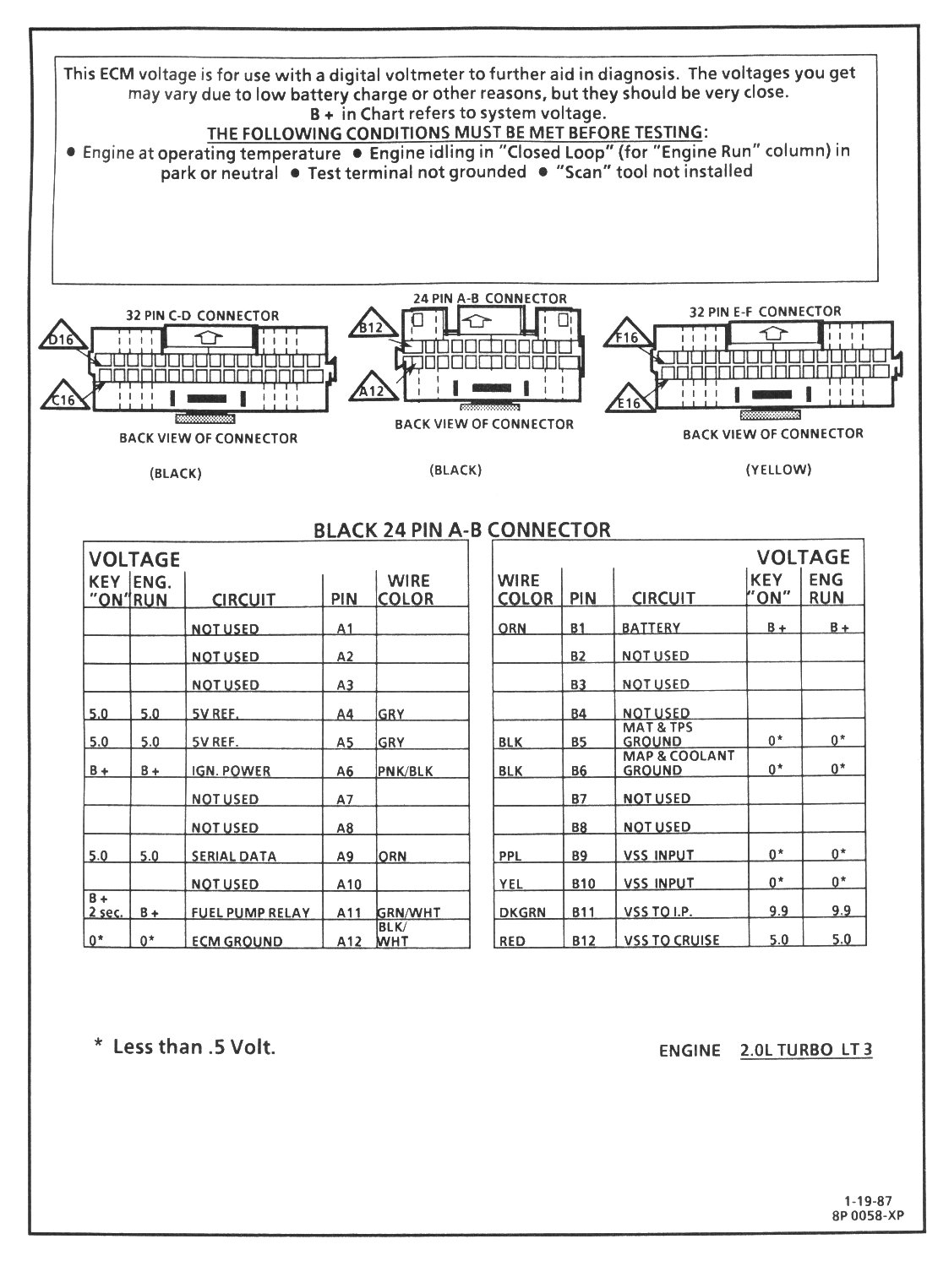 749sunbird5?resize\\d665%2C924 detroit series 60 ecm wiring diagram efcaviation com ddec ii wiring diagram at creativeand.co