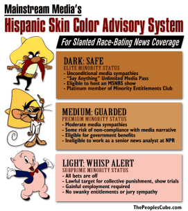 skin_color_chart_hispanics