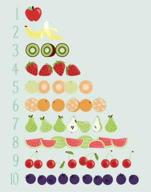 numbers & fruits poster with free shipping