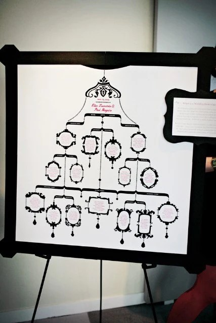 Awesome Genealogy Chart