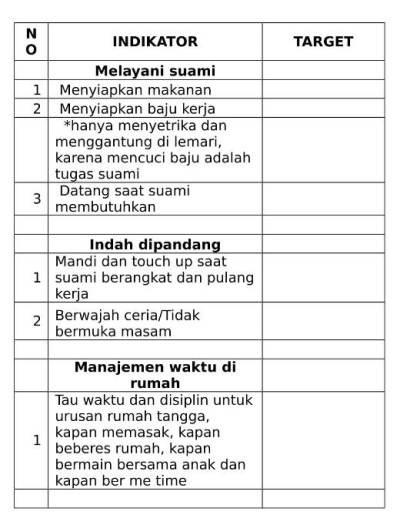 checklist-istri
