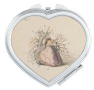 heart-compact