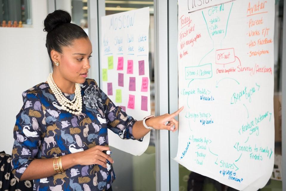 établis le fonctionnement de ton entreprise et le rôle que va y jouer