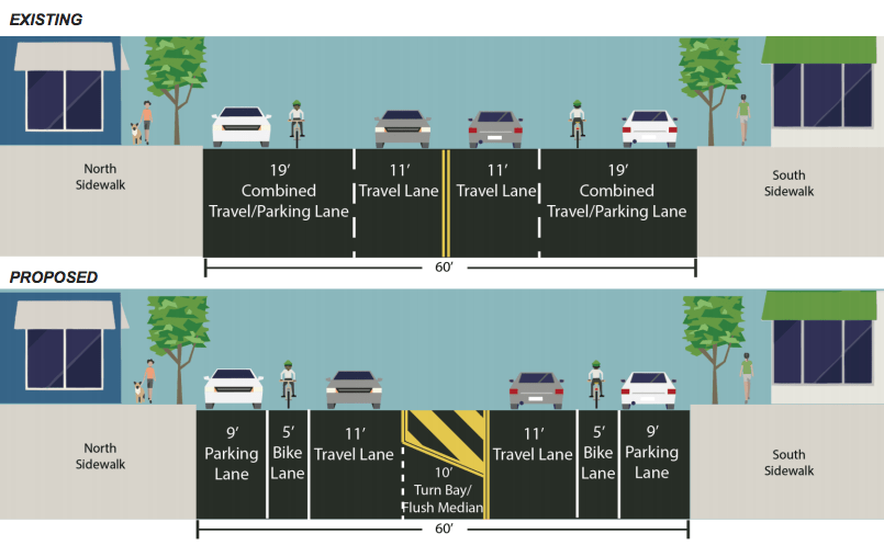 DOT Now Reconsidering Morris Park Avenue Safety Redesign