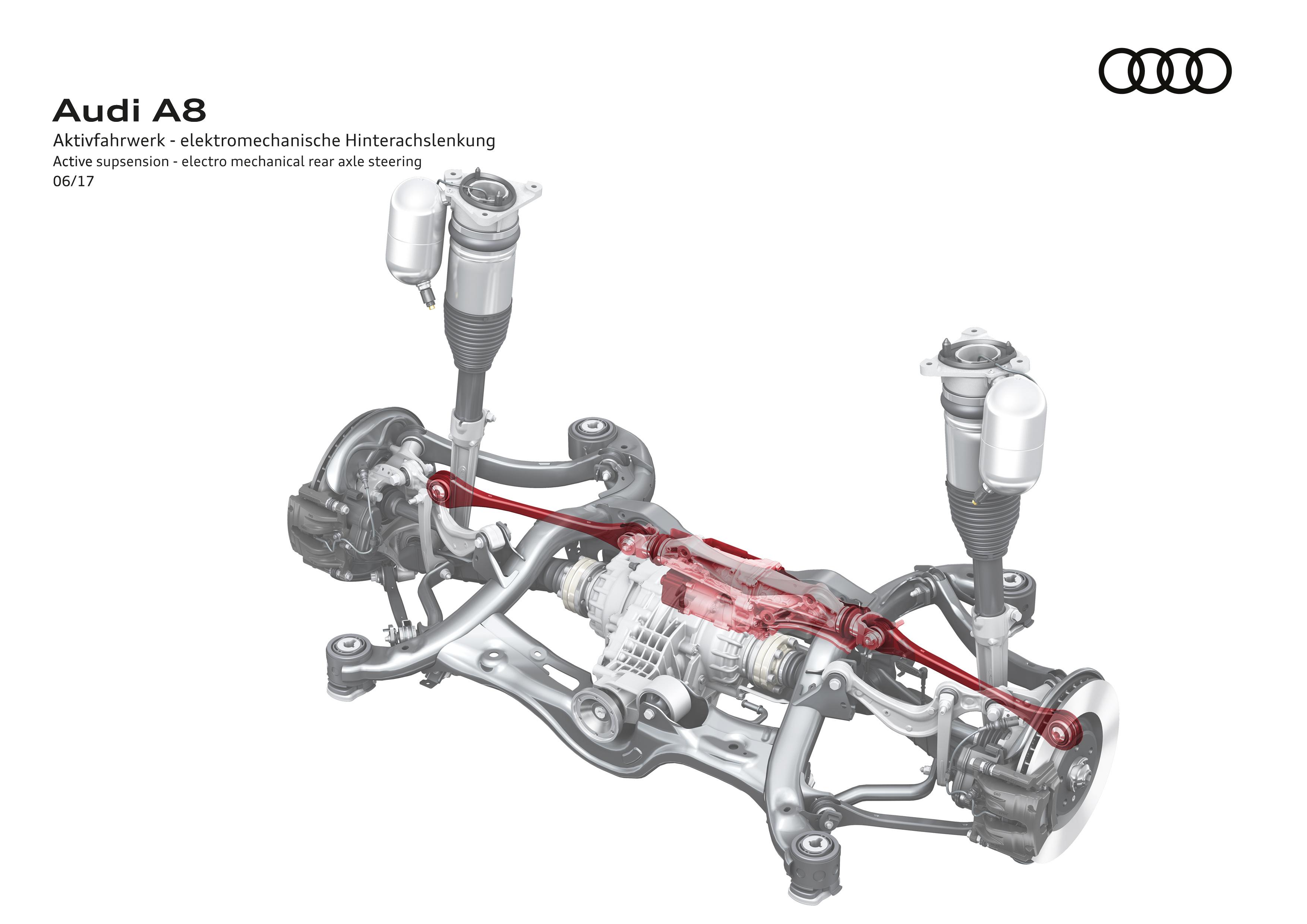 Olhando Para O Futuro Com O Novo Audi A8 Suspensao