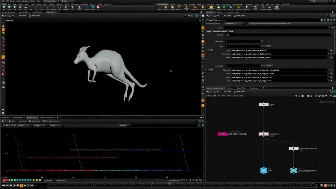 Rigging, Animation And Crowds In Houdini