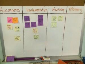 sample community mastery board