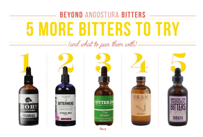 http://www.thekitchn.com/beyond-angostura-bitters-5-more-bitters-to-try-and-what-to-pair-them-with-240362