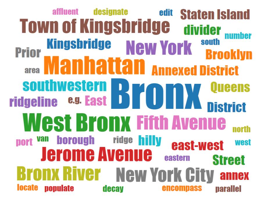 West Bronx