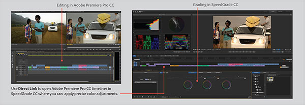 With Direct Link, you see the whole Premiere Pro CC timeline inside SpeedGrade CC.
