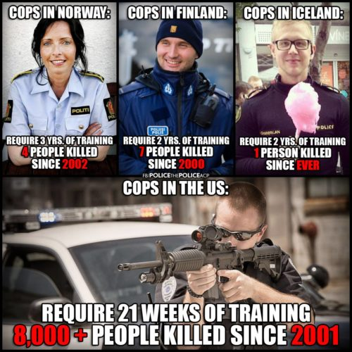 cops-training