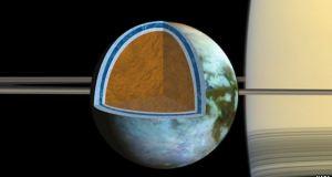 Titan'da Yaşam Var mı?