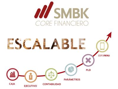 core financiero escalable