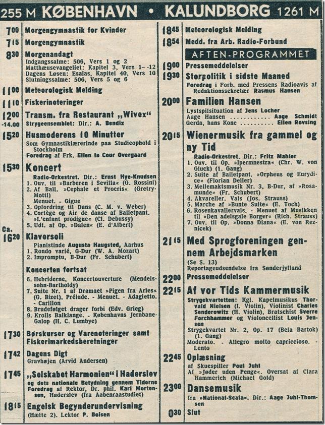 Radioprogrammer 15 . oktober 1934