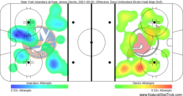 Islanders-Devils heat map