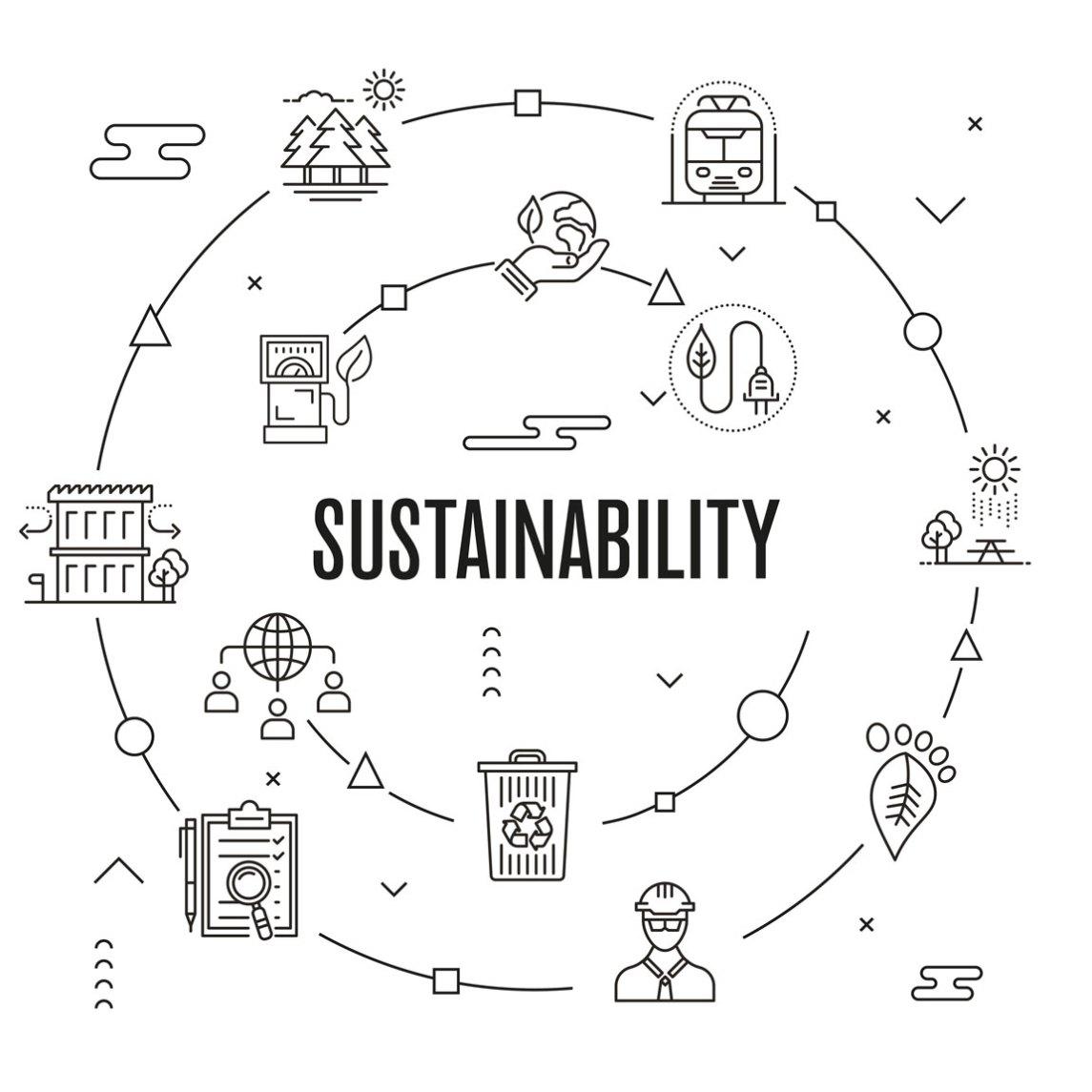 sustainability representation